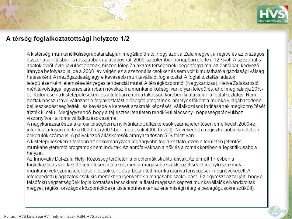 18 A kistérség munkanélküliségi adatai alapján megállapítható, hogy azok a Zala megyei, a régiós és az országos összehasonlításban is rosszabbak az át
