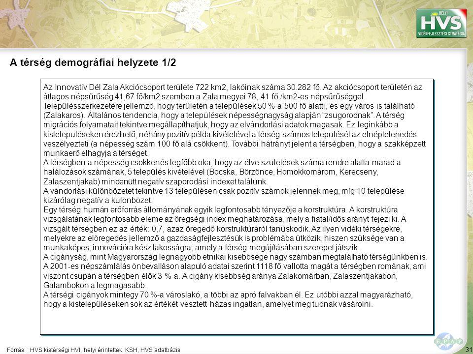 31 Az Innovatív Dél Zala Akciócsoport területe 722 km2, lakóinak száma 30.282 fő.