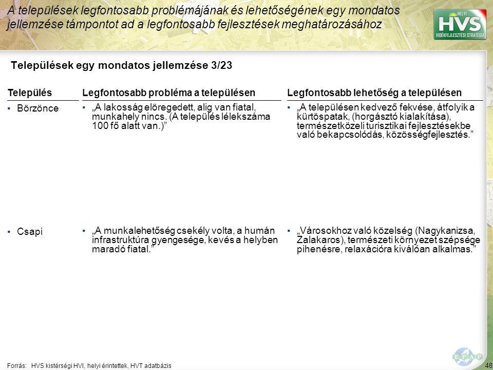 48 Települések egy mondatos jellemzése 3/23 A települések legfontosabb problémájának és lehetőségének egy mondatos jellemzése támpontot ad a legfontos
