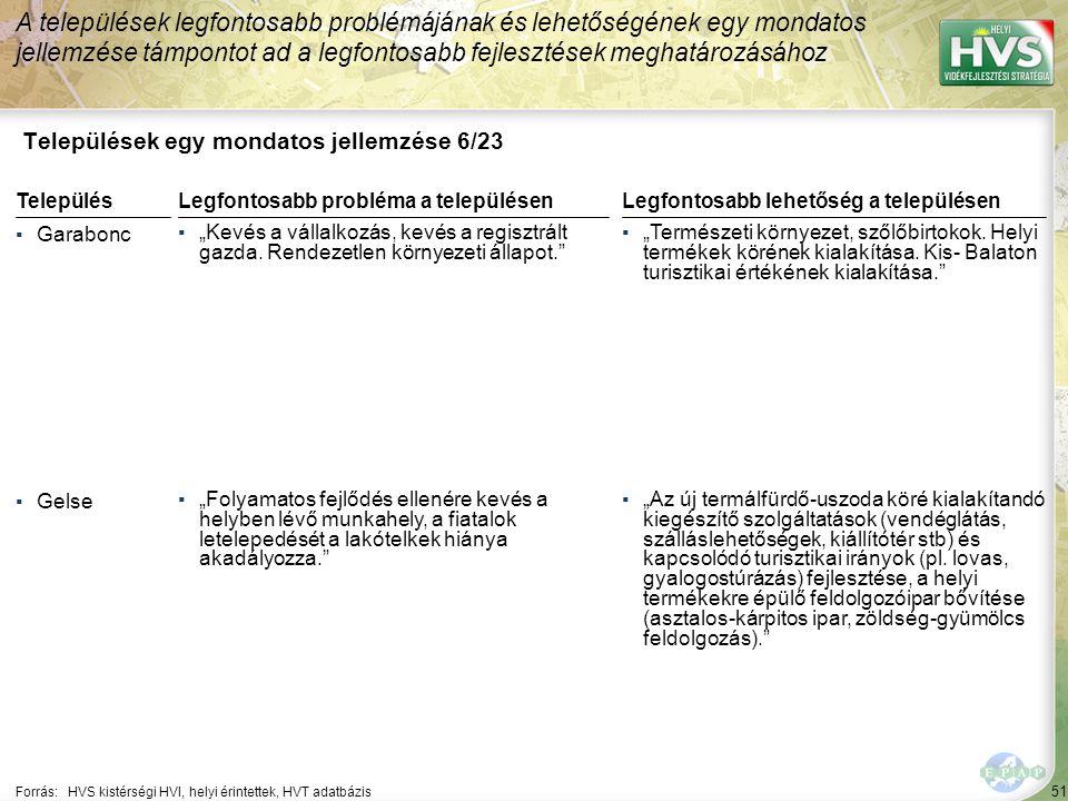 """51 Települések egy mondatos jellemzése 6/23 A települések legfontosabb problémájának és lehetőségének egy mondatos jellemzése támpontot ad a legfontosabb fejlesztések meghatározásához Forrás:HVS kistérségi HVI, helyi érintettek, HVT adatbázis TelepülésLegfontosabb probléma a településen ▪Garabonc ▪""""Kevés a vállalkozás, kevés a regisztrált gazda."""
