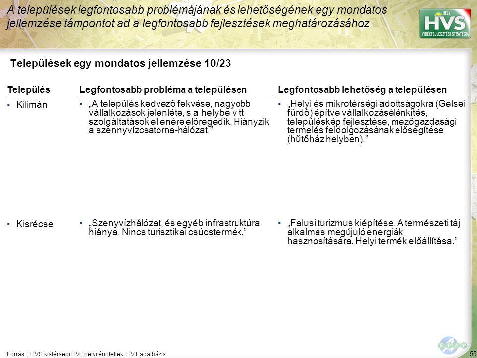 55 Települések egy mondatos jellemzése 10/23 A települések legfontosabb problémájának és lehetőségének egy mondatos jellemzése támpontot ad a legfonto