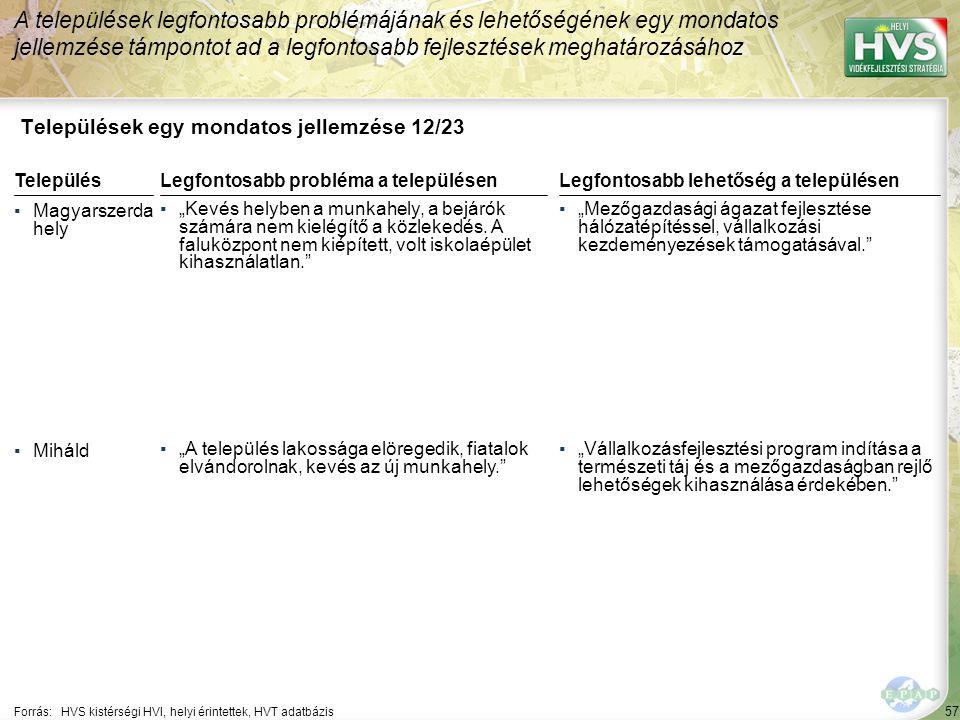 """57 Települések egy mondatos jellemzése 12/23 A települések legfontosabb problémájának és lehetőségének egy mondatos jellemzése támpontot ad a legfontosabb fejlesztések meghatározásához Forrás:HVS kistérségi HVI, helyi érintettek, HVT adatbázis TelepülésLegfontosabb probléma a településen ▪Magyarszerda hely ▪""""Kevés helyben a munkahely, a bejárók számára nem kielégítő a közlekedés."""