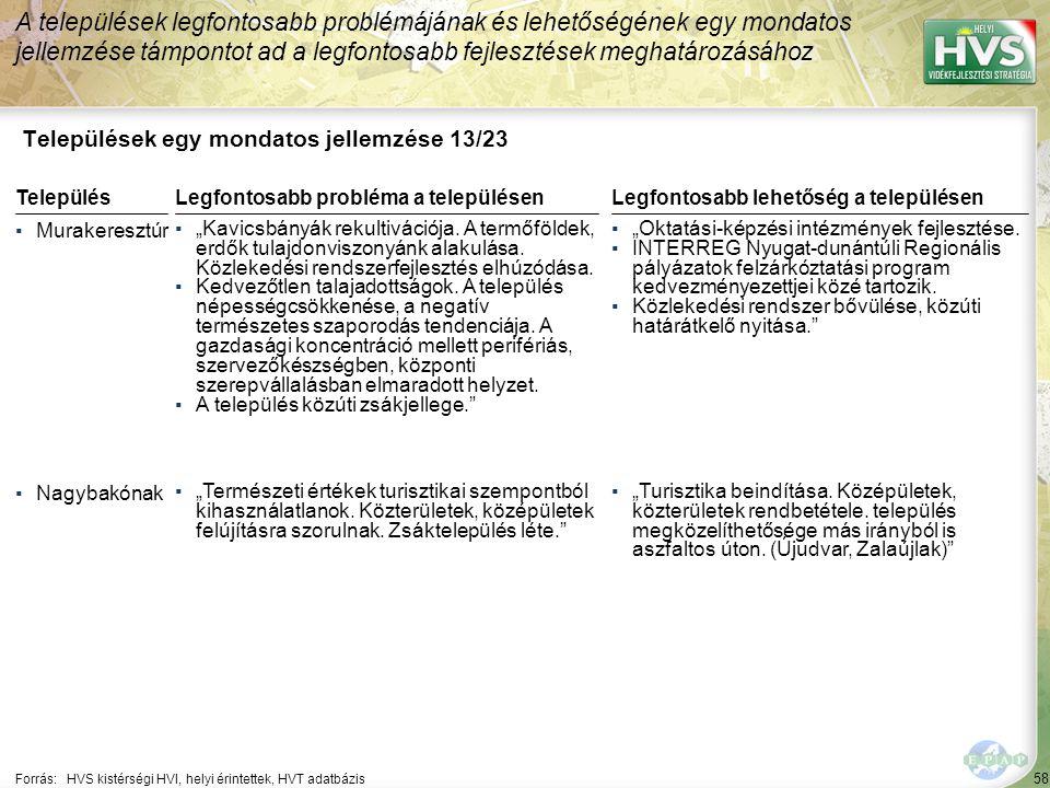 """58 Települések egy mondatos jellemzése 13/23 A települések legfontosabb problémájának és lehetőségének egy mondatos jellemzése támpontot ad a legfontosabb fejlesztések meghatározásához Forrás:HVS kistérségi HVI, helyi érintettek, HVT adatbázis TelepülésLegfontosabb probléma a településen ▪Murakeresztúr ▪""""Kavicsbányák rekultivációja."""