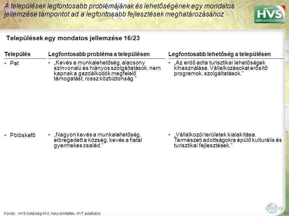 61 Települések egy mondatos jellemzése 16/23 A települések legfontosabb problémájának és lehetőségének egy mondatos jellemzése támpontot ad a legfonto