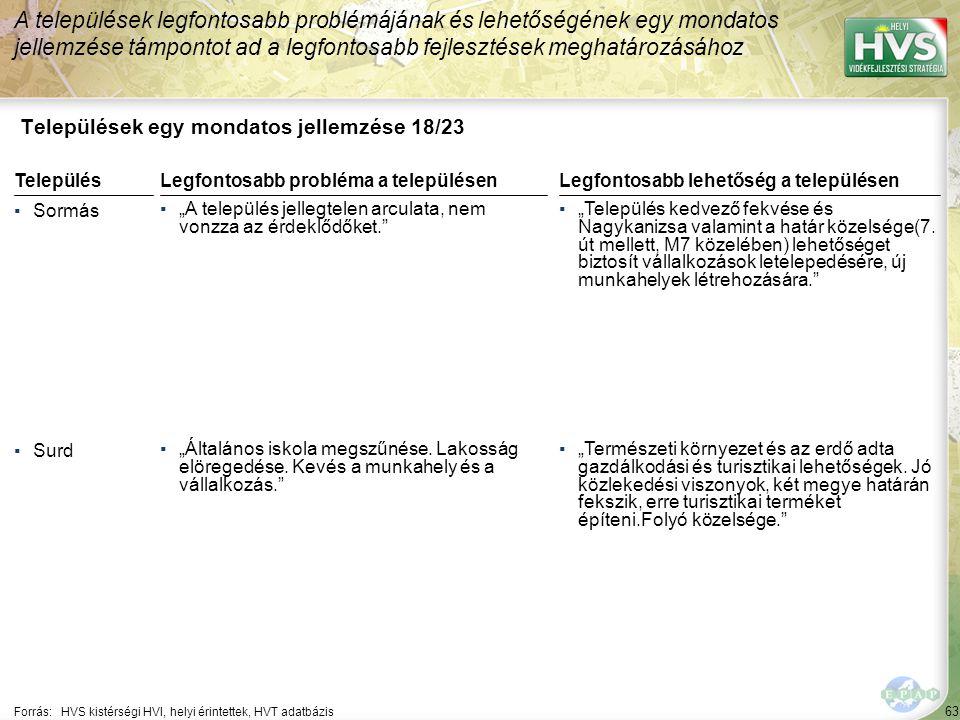 63 Települések egy mondatos jellemzése 18/23 A települések legfontosabb problémájának és lehetőségének egy mondatos jellemzése támpontot ad a legfonto