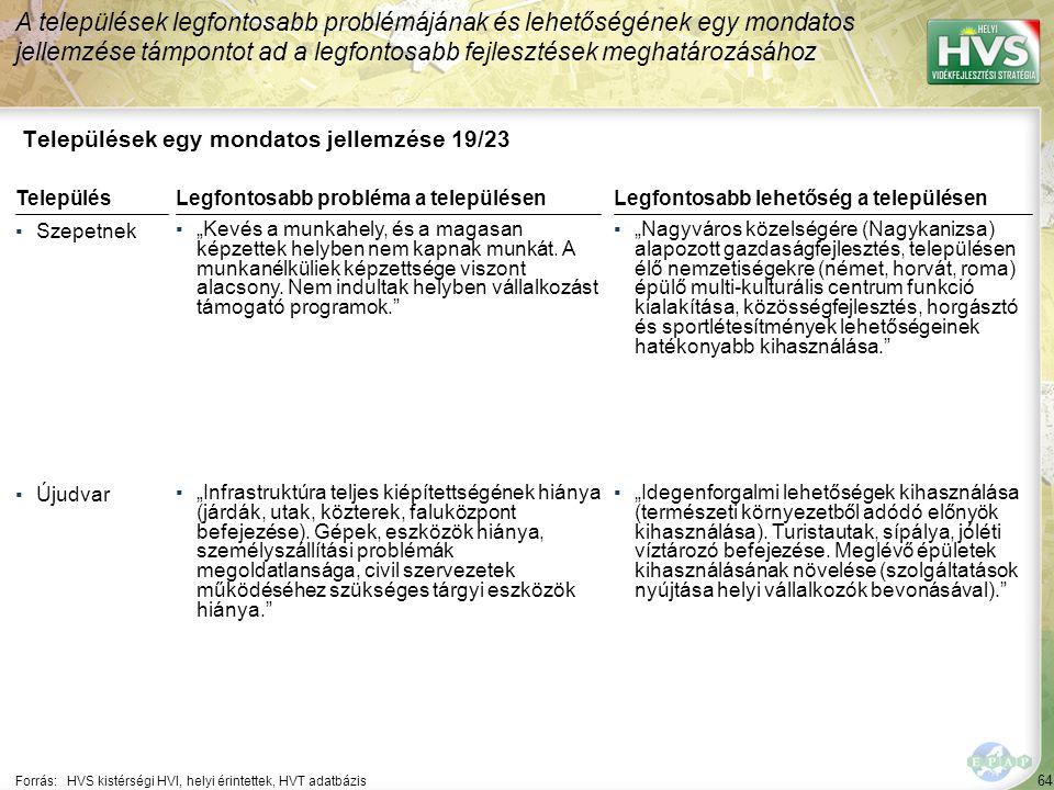 64 Települések egy mondatos jellemzése 19/23 A települések legfontosabb problémájának és lehetőségének egy mondatos jellemzése támpontot ad a legfonto