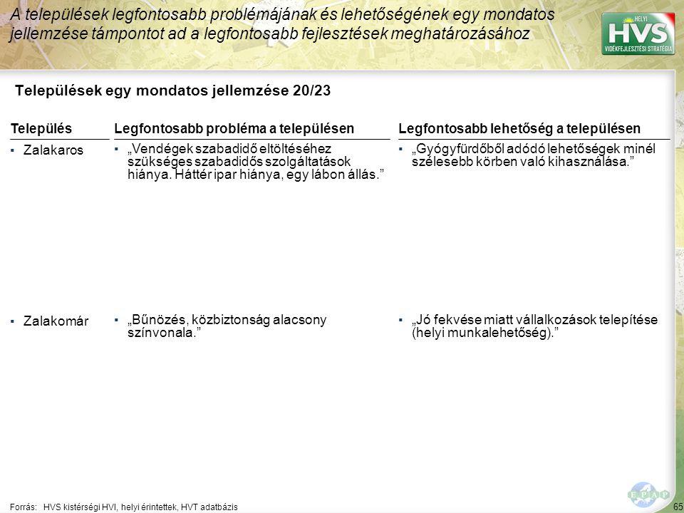 65 Települések egy mondatos jellemzése 20/23 A települések legfontosabb problémájának és lehetőségének egy mondatos jellemzése támpontot ad a legfonto