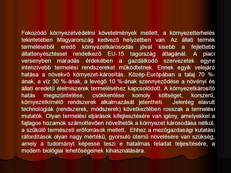 Fokozódó környezetvédelmi követelmények mellett, a környezetterhelés tekintetében Magyarország kedvező helyzetben van. Az állati termék termeléséből e