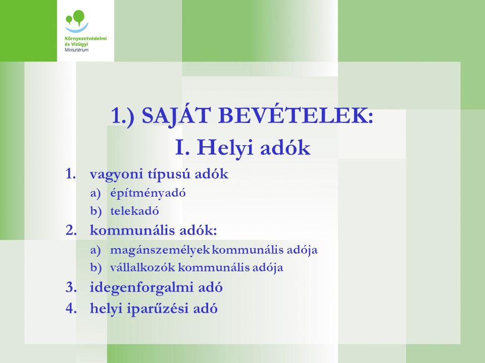 1.) SAJÁT BEVÉTELEK: I. Helyi adók 1.vagyoni típusú adók a)építményadó b)telekadó 2.kommunális adók: a)magánszemélyek kommunális adója b)vállalkozók k