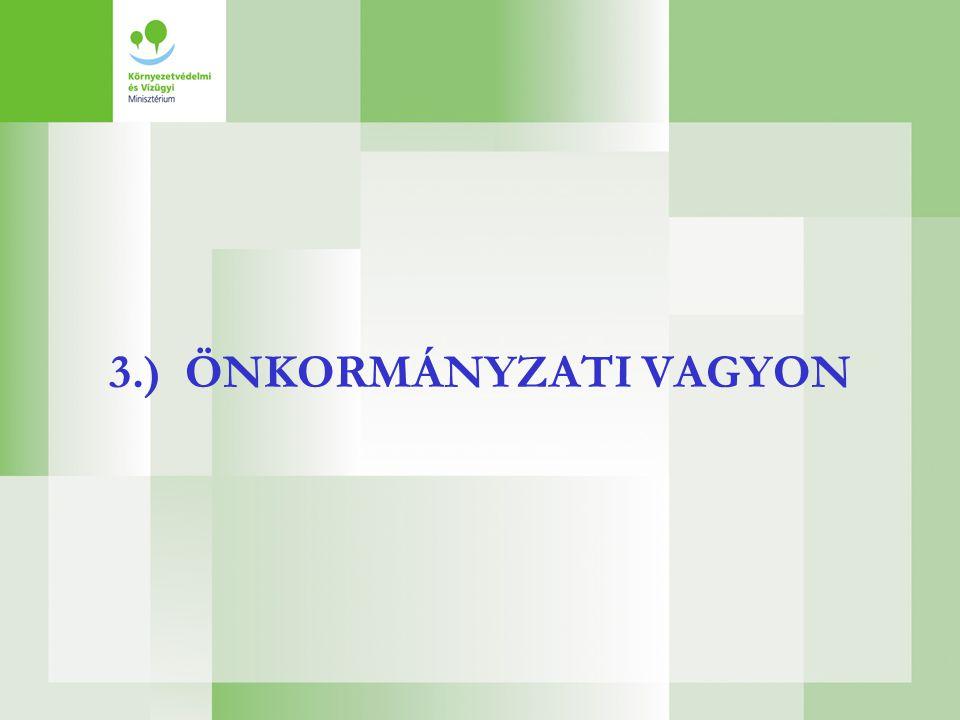 3.) ÖNKORMÁNYZATI VAGYON