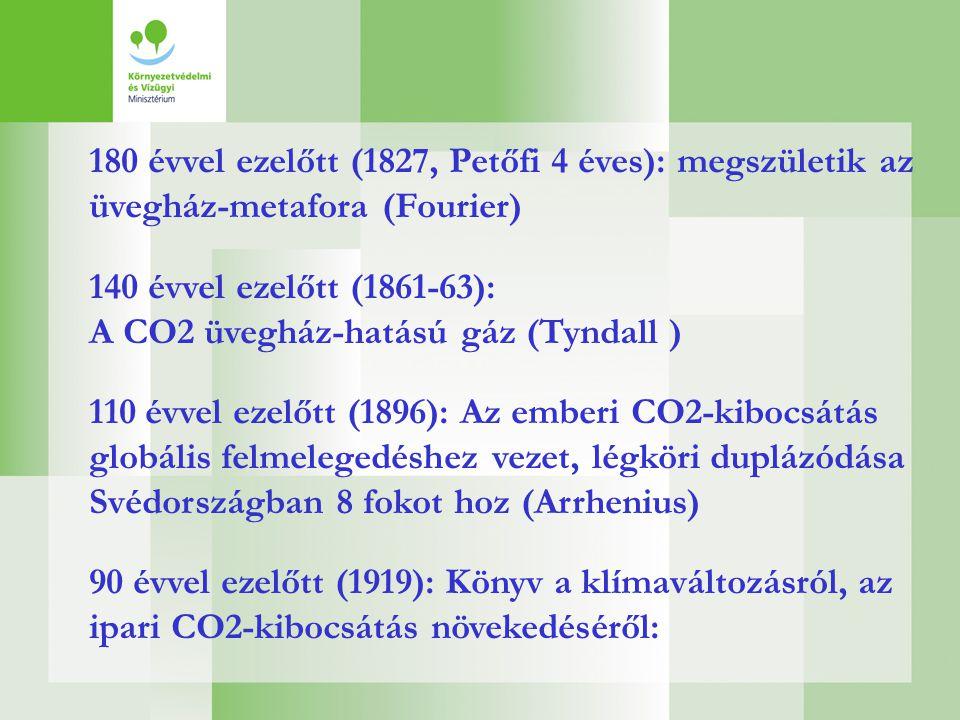 180 évvel ezelőtt (1827, Petőfi 4 éves): megszületik az üvegház-metafora (Fourier) 140 évvel ezelőtt (1861-63): A CO2 üvegház-hatású gáz (Tyndall ) 11