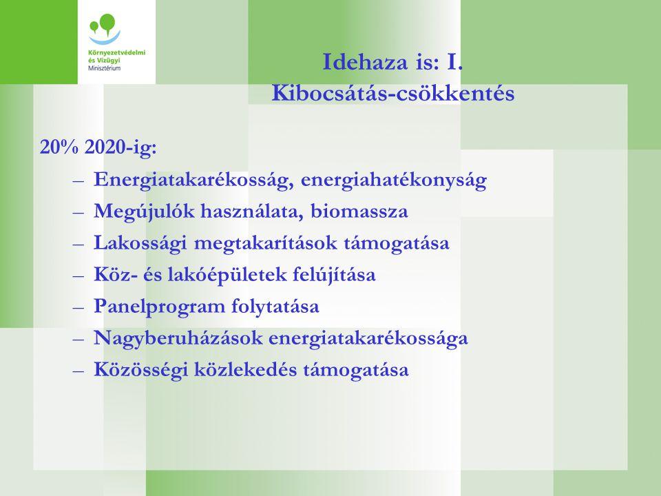Idehaza is: I. Kibocsátás-csökkentés 20% 2020-ig: –Energiatakarékosság, energiahatékonyság –Megújulók használata, biomassza –Lakossági megtakarítások