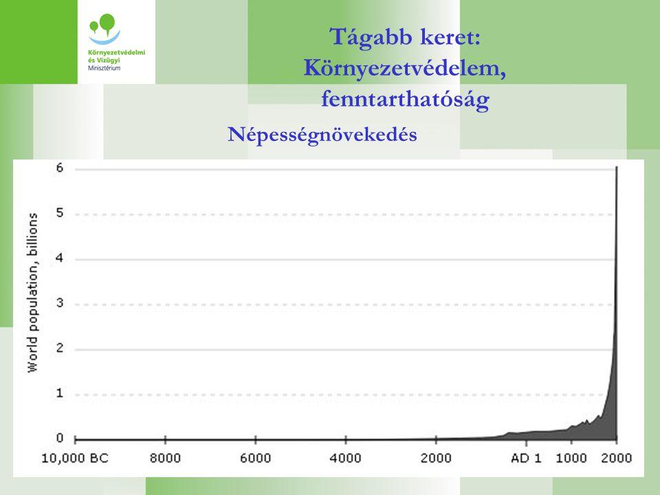 Tágabb keret: Környezetvédelem, fenntarthatóság Népességnövekedés