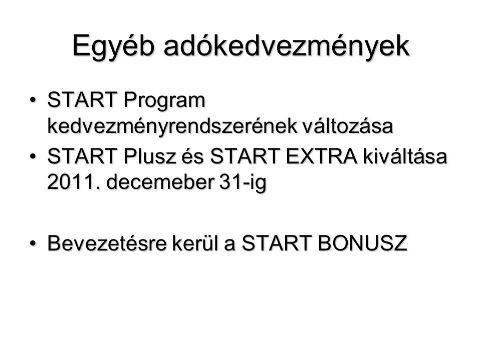 Egyéb adókedvezmények •START Program kedvezményrendszerének változása •START Plusz és START EXTRA kiváltása 2011. decemeber 31-ig •Bevezetésre kerül a