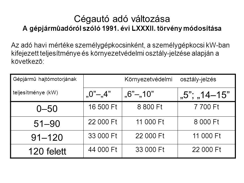 Cégautó adó változása A gépjármûadóról szóló 1991. évi LXXXII. törvény módosítása Az adó havi mértéke személygépkocsinként, a személygépkocsi kW-ban k