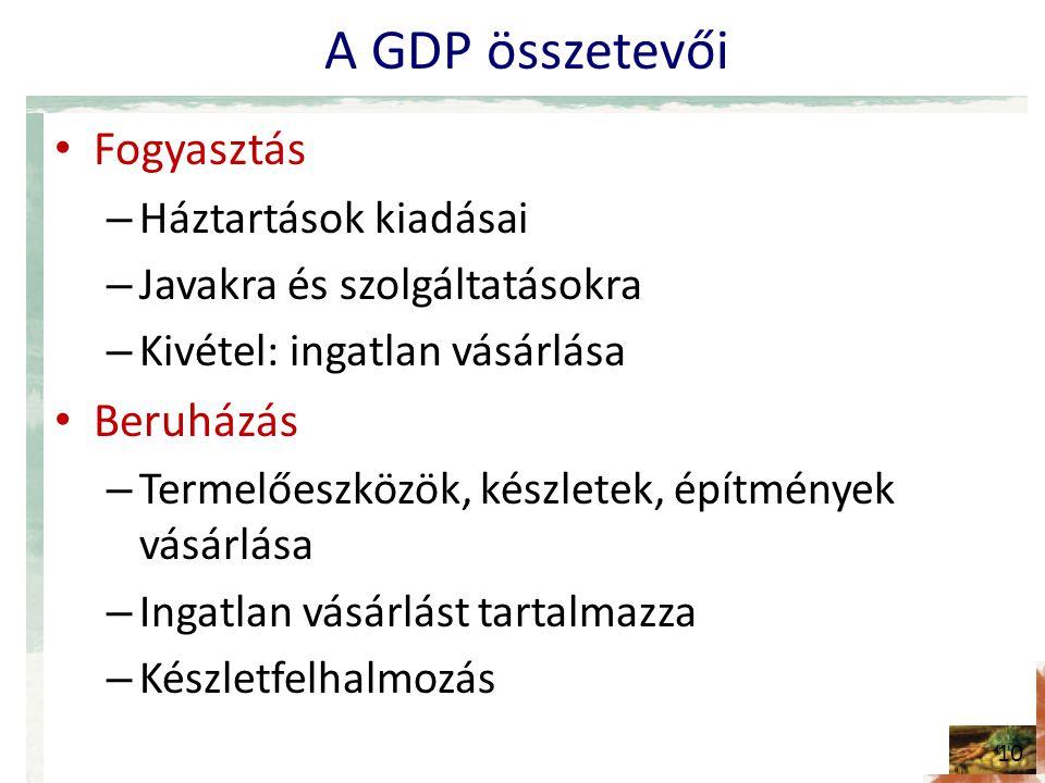 A GDP összetevői • Fogyasztás – Háztartások kiadásai – Javakra és szolgáltatásokra – Kivétel: ingatlan vásárlása • Beruházás – Termelőeszközök, készle