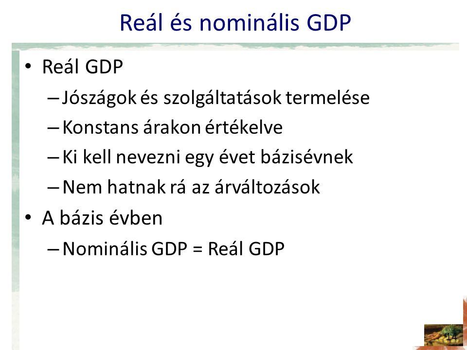 Reál és nominális GDP • Reál GDP – Jószágok és szolgáltatások termelése – Konstans árakon értékelve – Ki kell nevezni egy évet bázisévnek – Nem hatnak rá az árváltozások • A bázis évben – Nominális GDP = Reál GDP 14