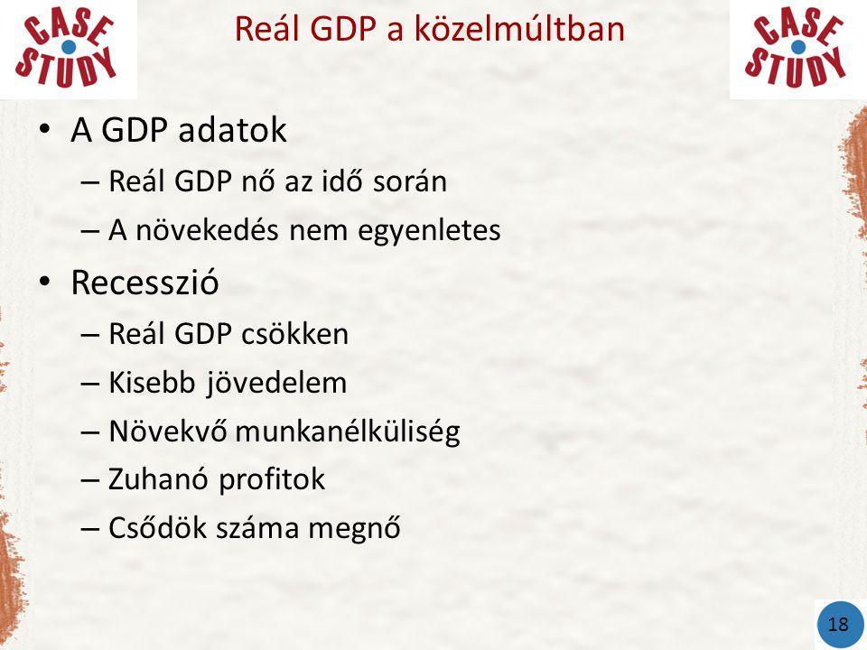 • A GDP adatok – Reál GDP nő az idő során – A növekedés nem egyenletes • Recesszió – Reál GDP csökken – Kisebb jövedelem – Növekvő munkanélküliség – Z