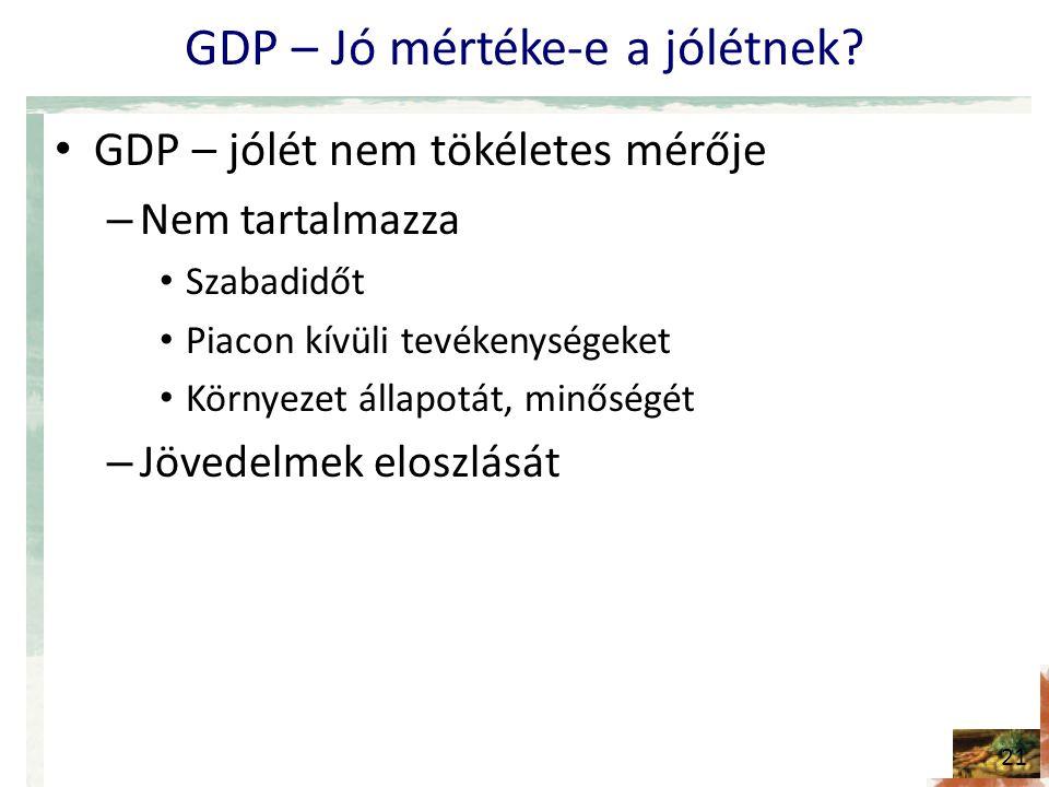 GDP – Jó mértéke-e a jólétnek? • GDP – jólét nem tökéletes mérője – Nem tartalmazza • Szabadidőt • Piacon kívüli tevékenységeket • Környezet állapotát