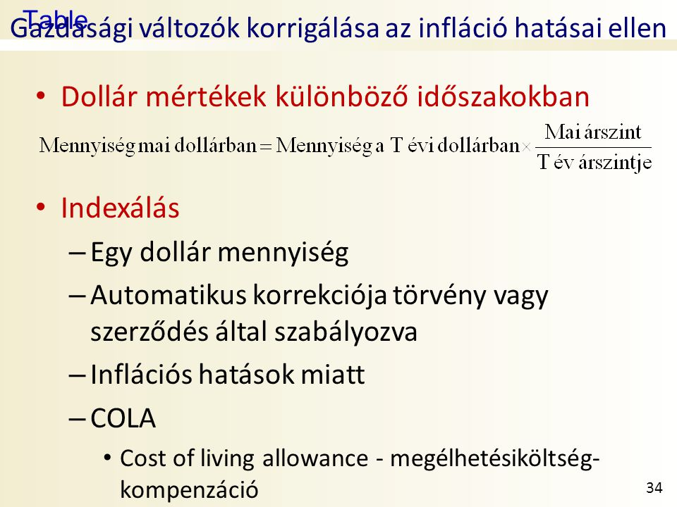 Table Gazdasági változók korrigálása az infláció hatásai ellen • Dollár mértékek különböző időszakokban • Indexálás – Egy dollár mennyiség – Automatikus korrekciója törvény vagy szerződés által szabályozva – Inflációs hatások miatt – COLA • Cost of living allowance - megélhetésiköltség- kompenzáció 34
