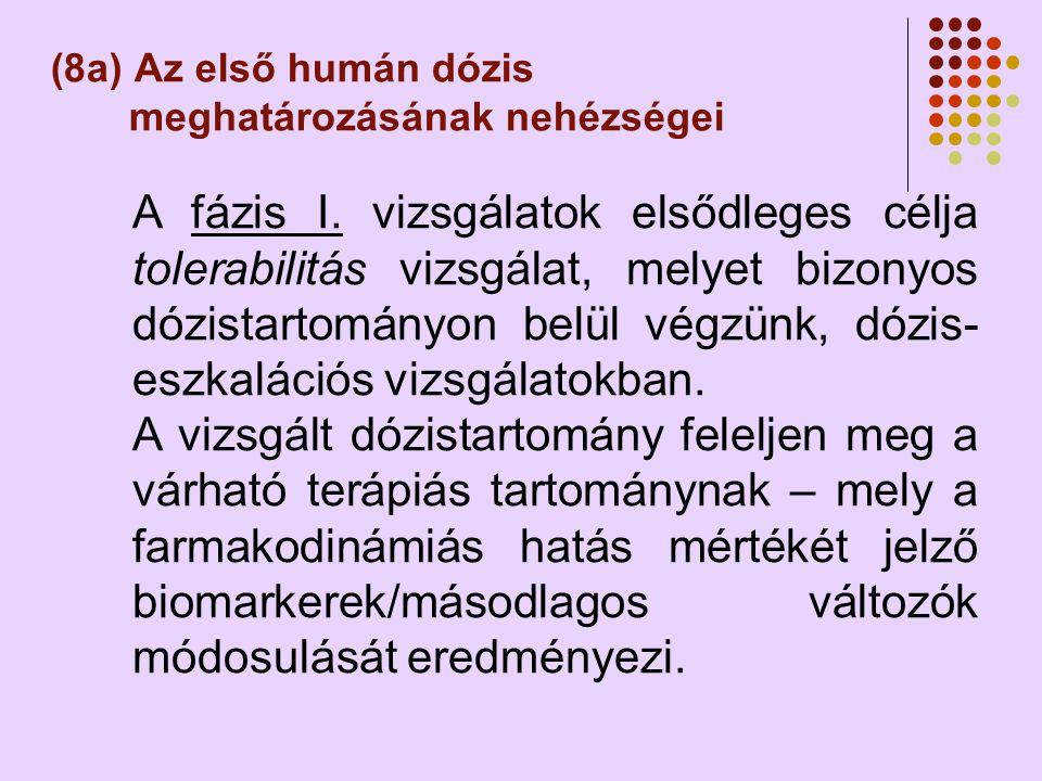 (8a) Az első humán dózis meghatározásának nehézségei A fázis I.
