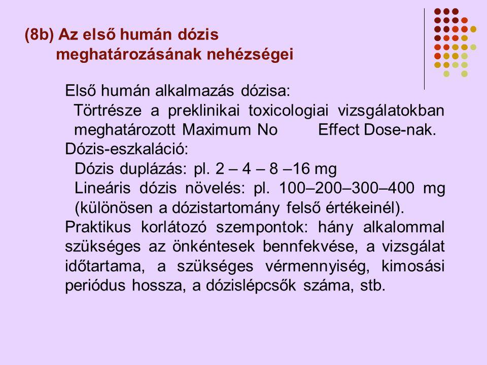 (8b) Az első humán dózis meghatározásának nehézségei Első humán alkalmazás dózisa: Törtrésze a preklinikai toxicologiai vizsgálatokban meghatározott Maximum No Effect Dose-nak.