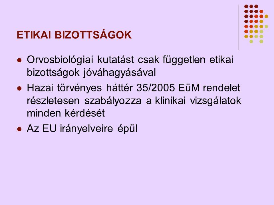 ETIKAI BIZOTTSÁGOK  Orvosbiológiai kutatást csak független etikai bizottságok jóváhagyásával  Hazai törvényes háttér 35/2005 EüM rendelet részletesen szabályozza a klinikai vizsgálatok minden kérdését  Az EU irányelveire épül