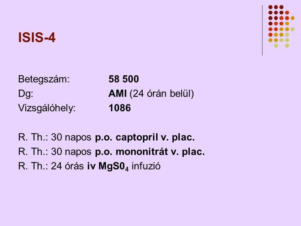 ISIS-4 Betegszám:58 500 Dg:AMI (24 órán belül) Vizsgálóhely:1086 R.