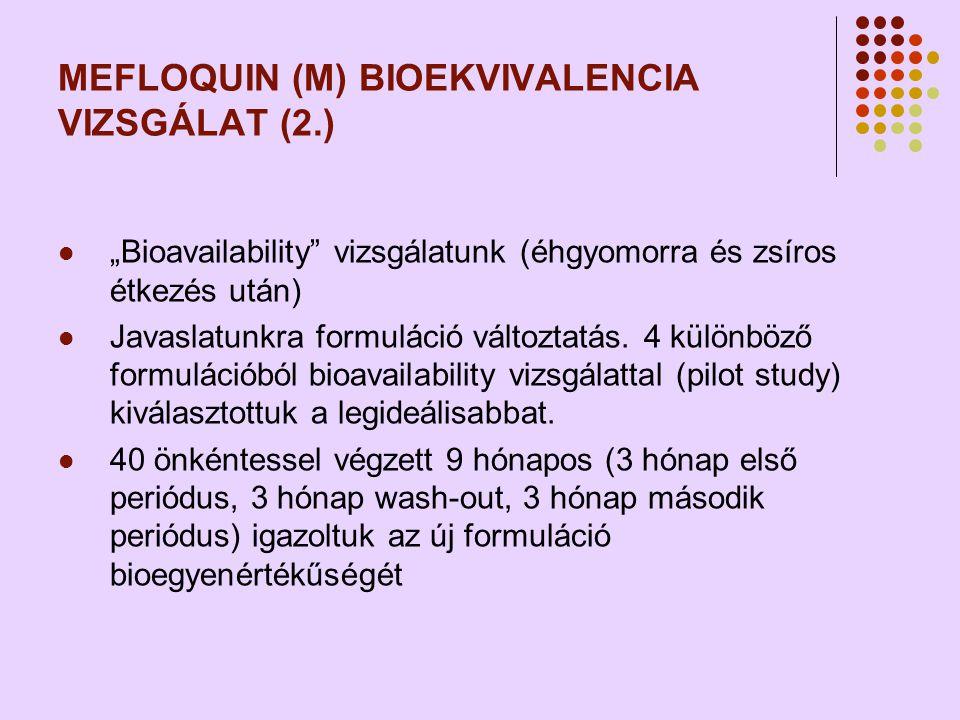 """MEFLOQUIN (M) BIOEKVIVALENCIA VIZSGÁLAT (2.)  """"Bioavailability vizsgálatunk (éhgyomorra és zsíros étkezés után)  Javaslatunkra formuláció változtatás."""