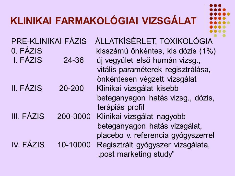 KLINIKAI FARMAKOLÓGIAI VIZSGÁLAT PRE-KLINIKAI FÁZIS ÁLLATKÍSÉRLET, TOXIKOLÓGIA 0.
