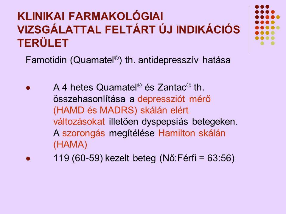 KLINIKAI FARMAKOLÓGIAI VIZSGÁLATTAL FELTÁRT ÚJ INDIKÁCIÓS TERÜLET Famotidin (Quamatel ® ) th.