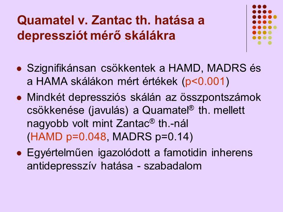 Quamatel v.Zantac th.