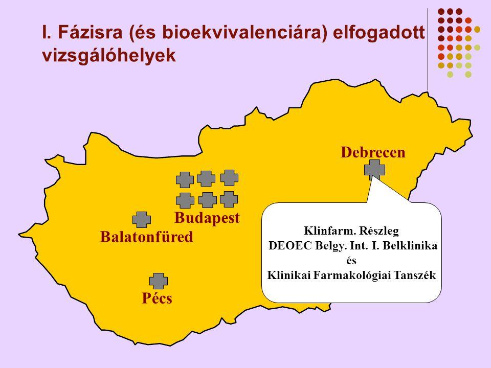 I.Fázisra (és bioekvivalenciára) elfogadott vizsgálóhelyek Klinfarm.