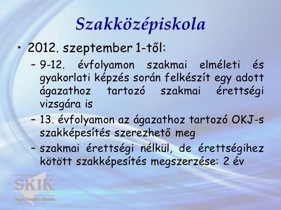 Szakképzés •2012.szeptember 1.
