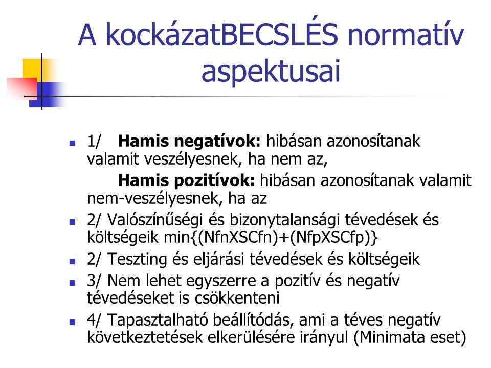 A kockázatBECSLÉS normatív aspektusai  1/ Hamis negatívok: hibásan azonosítanak valamit veszélyesnek, ha nem az, Hamis pozitívok: hibásan azonosítana