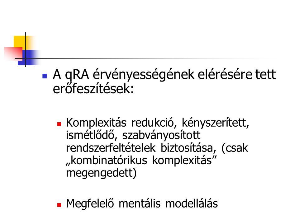  A qRA érvényességének elérésére tett erőfeszítések:  Komplexitás redukció, kényszerített, ismétlődő, szabványosított rendszerfeltételek biztosítása
