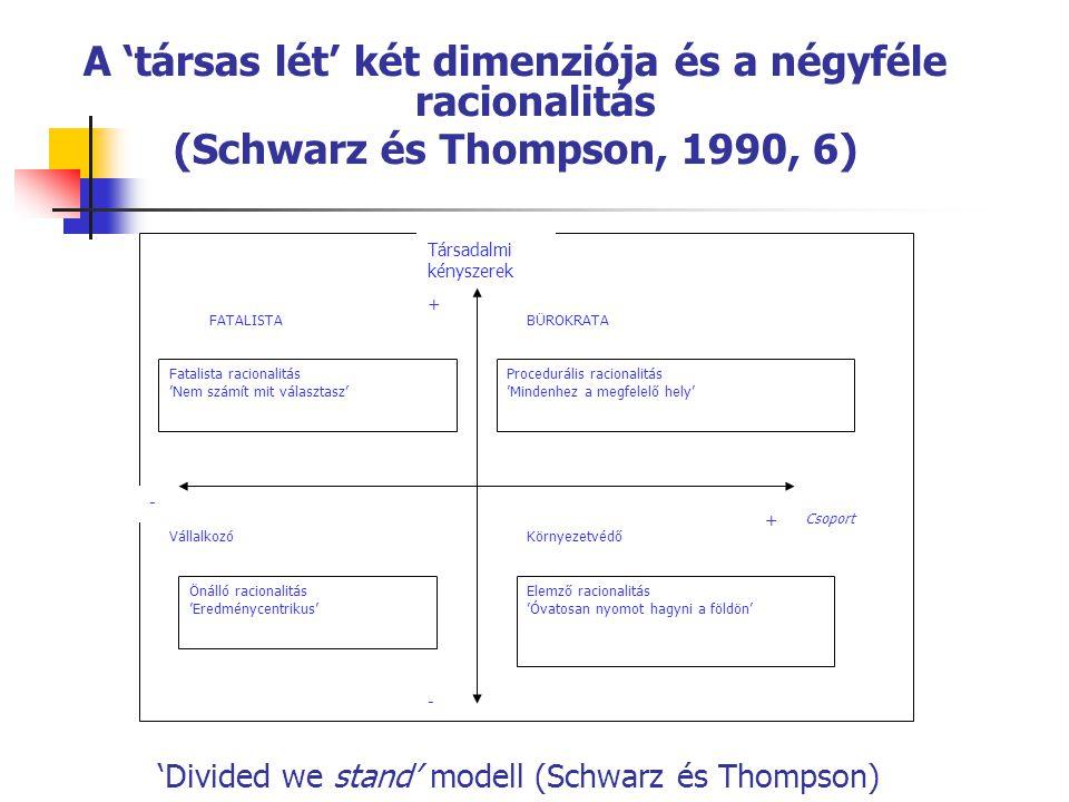 'Divided we stand' modell (Schwarz és Thompson) A 'társas lét' két dimenziója és a négyféle racionalitás (Schwarz és Thompson, 1990, 6) Vállalkozó Öná