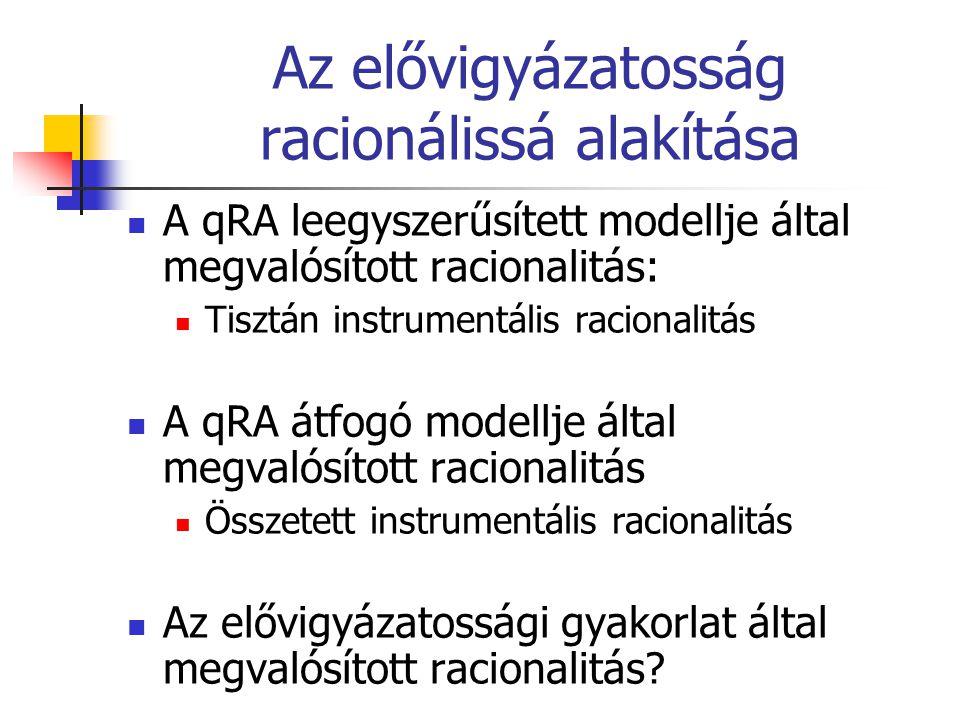 Az elővigyázatosság racionálissá alakítása  A qRA leegyszerűsített modellje által megvalósított racionalitás:  Tisztán instrumentális racionalitás 