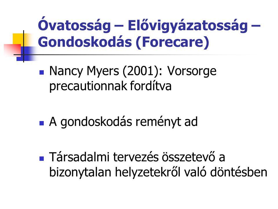 Óvatosság – Elővigyázatosság – Gondoskodás (Forecare)  Nancy Myers (2001): Vorsorge precautionnak fordítva  A gondoskodás reményt ad  Társadalmi te