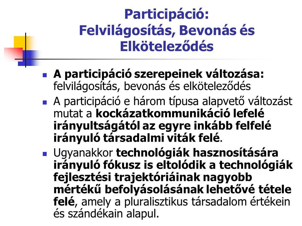 Participáció: Felvilágosítás, Bevonás és Elköteleződés  A participáció szerepeinek változása: felvilágosítás, bevonás és elköteleződés  A participác