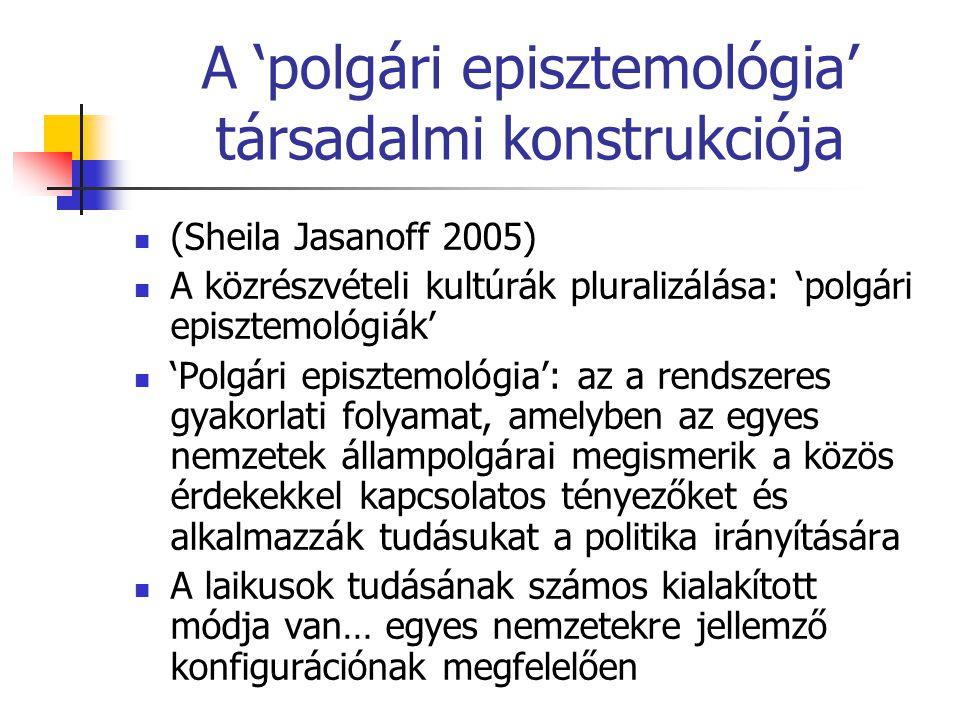 A 'polgári episztemológia' társadalmi konstrukciója  (Sheila Jasanoff 2005)  A közrészvételi kultúrák pluralizálása: 'polgári episztemológiák'  'Po