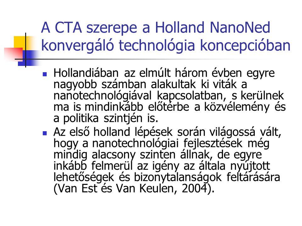 A CTA szerepe a Holland NanoNed konvergáló technológia koncepcióban  Hollandiában az elmúlt három évben egyre nagyobb számban alakultak ki viták a na