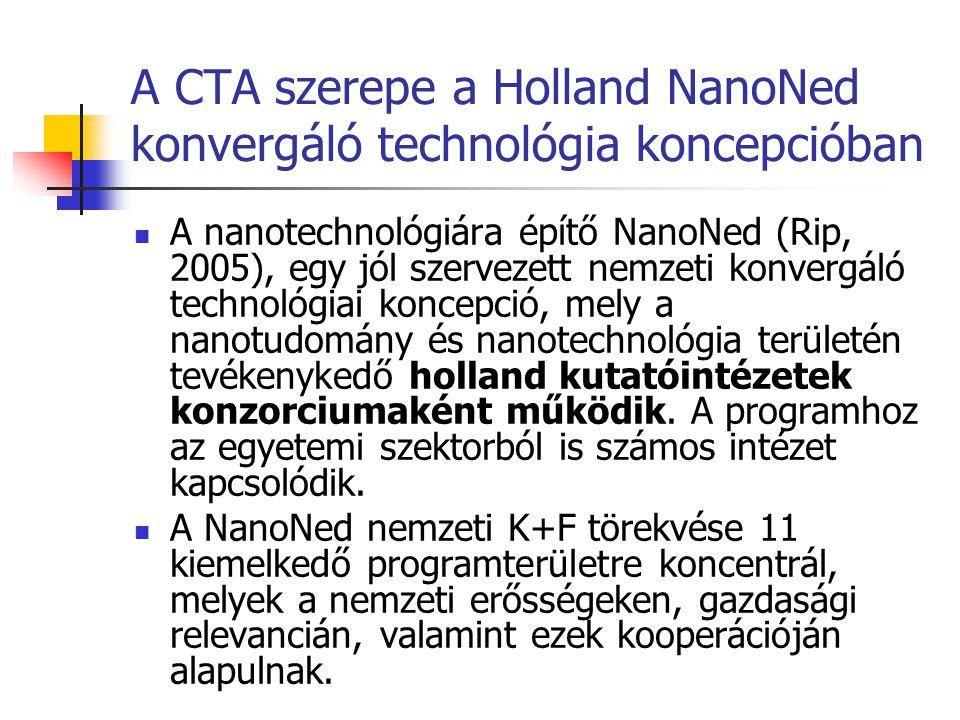 A CTA szerepe a Holland NanoNed konvergáló technológia koncepcióban  A nanotechnológiára építő NanoNed (Rip, 2005), egy jól szervezett nemzeti konver