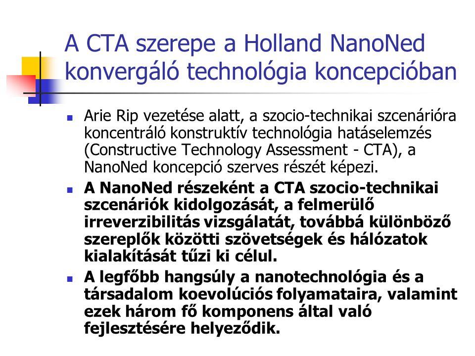 A CTA szerepe a Holland NanoNed konvergáló technológia koncepcióban  Arie Rip vezetése alatt, a szocio-technikai szcenárióra koncentráló konstruktív