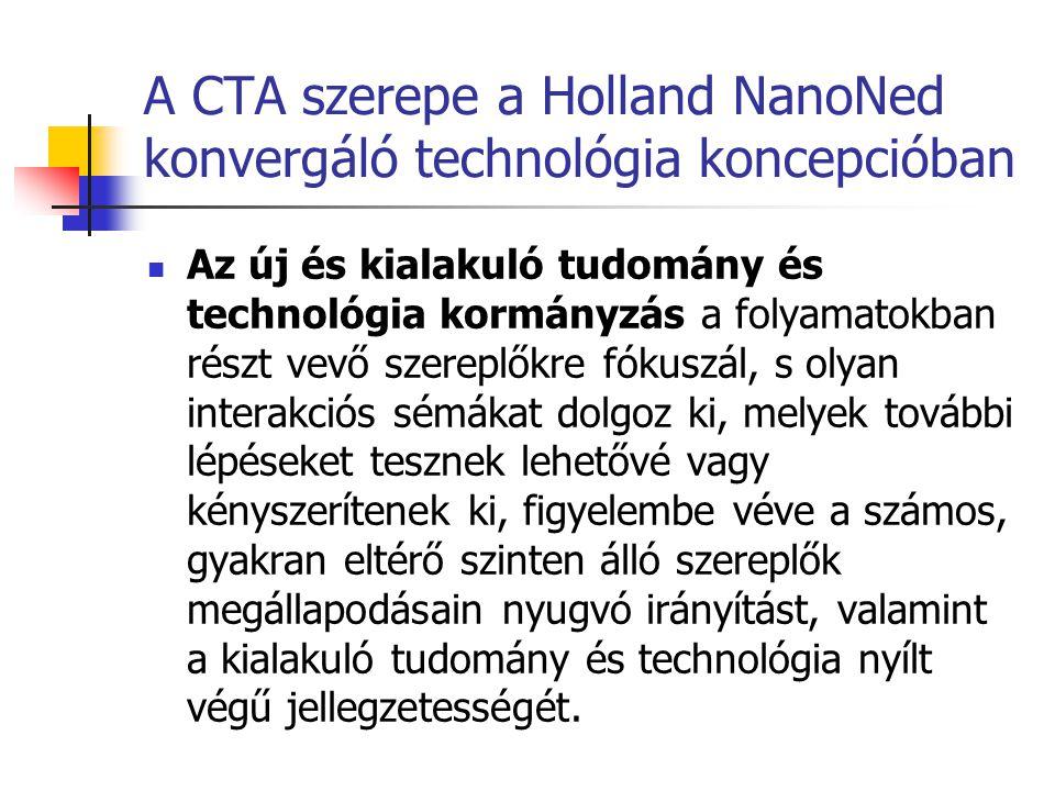 A CTA szerepe a Holland NanoNed konvergáló technológia koncepcióban  Az új és kialakuló tudomány és technológia kormányzás a folyamatokban részt vevő
