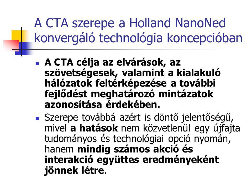 A CTA szerepe a Holland NanoNed konvergáló technológia koncepcióban  A CTA célja az elvárások, az szövetségesek, valamint a kialakuló hálózatok felté
