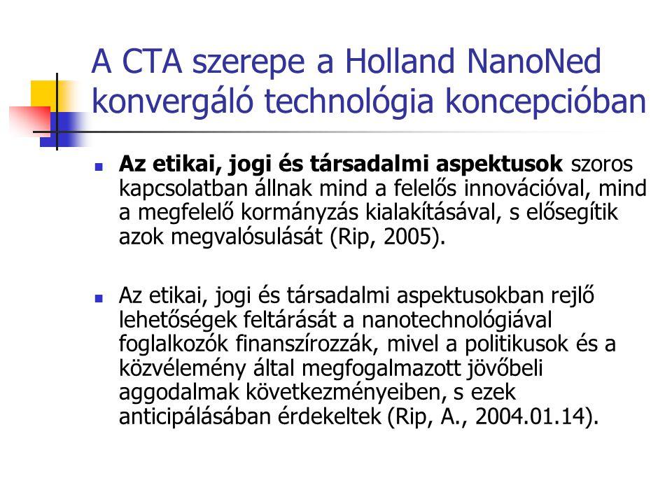 A CTA szerepe a Holland NanoNed konvergáló technológia koncepcióban  Az etikai, jogi és társadalmi aspektusok szoros kapcsolatban állnak mind a felel