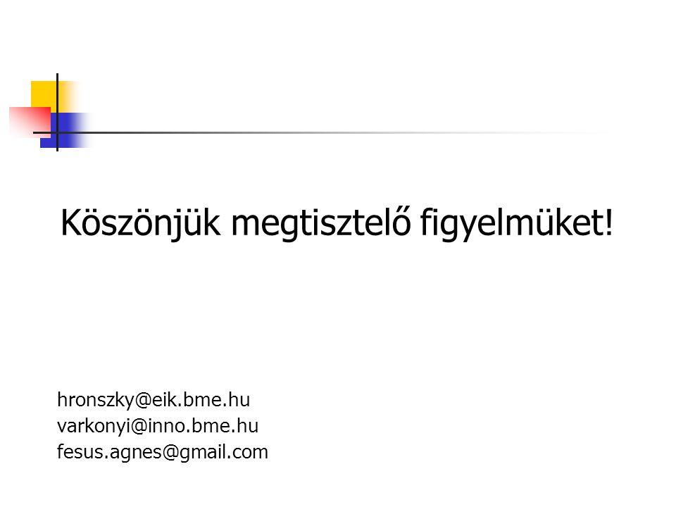 Köszönjük megtisztelő figyelmüket! hronszky@eik.bme.hu varkonyi@inno.bme.hu fesus.agnes@gmail.com