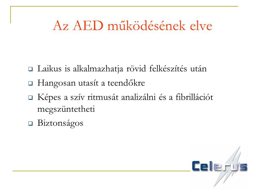Az AED működésének elve  Laikus is alkalmazhatja rövid felkészítés után  Hangosan utasít a teendőkre  Képes a szív ritmusát analizálni és a fibrill