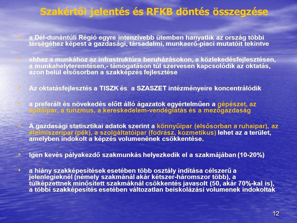 12 Szakértői jelentés és RFKB döntés összegzése • a Dél-dunántúli Régió egyre intenzívebb ütemben hanyatlik az ország többi térségéhez képest a gazdas